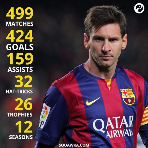 Lionel-Messi-Leo-500th-500-appearances-games-Barcelona-Barca-goals-assists-trophies-stats