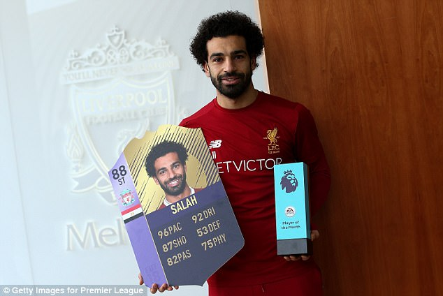 Mohamed Salah, CAF, African Player of the year