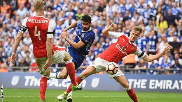 Costa vs Arsenal