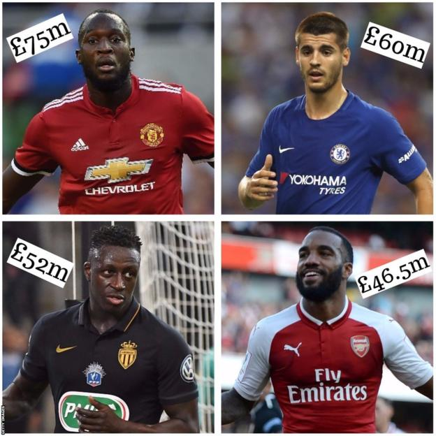 epl-signings-prices